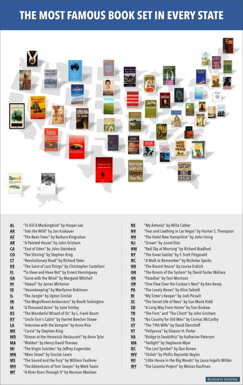 most-famous-books-set-in-every-state_larger